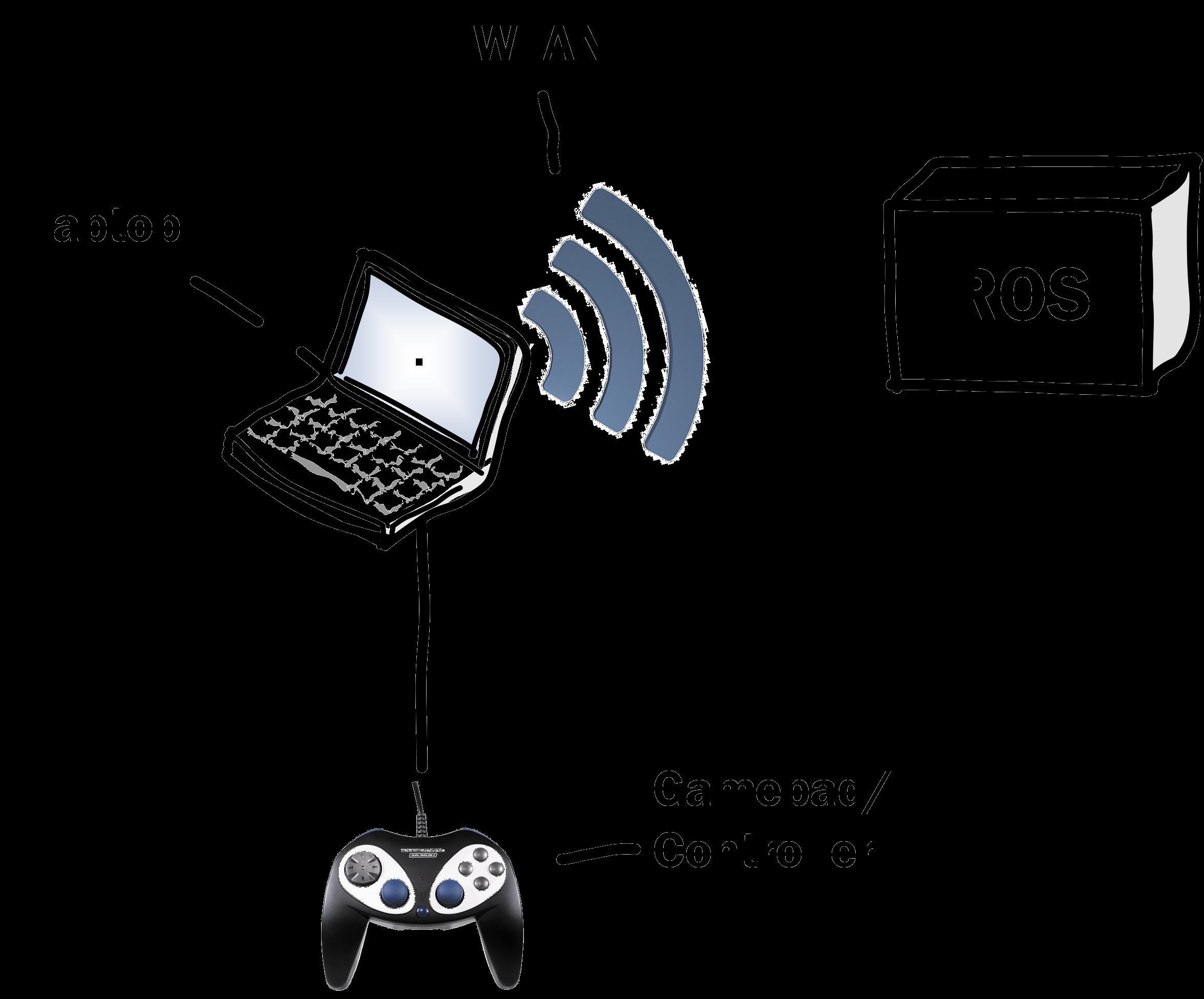 Team Elektronik & Software